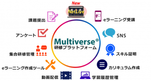 Multiverseの多機能